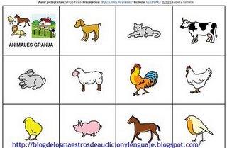 Fitxa 2-Vocabulari i categorització