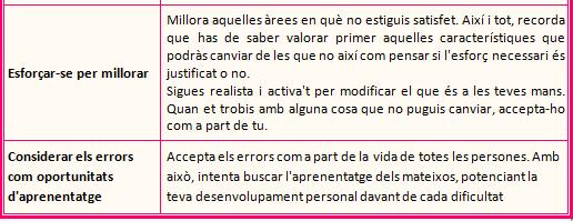article cris catala part 2
