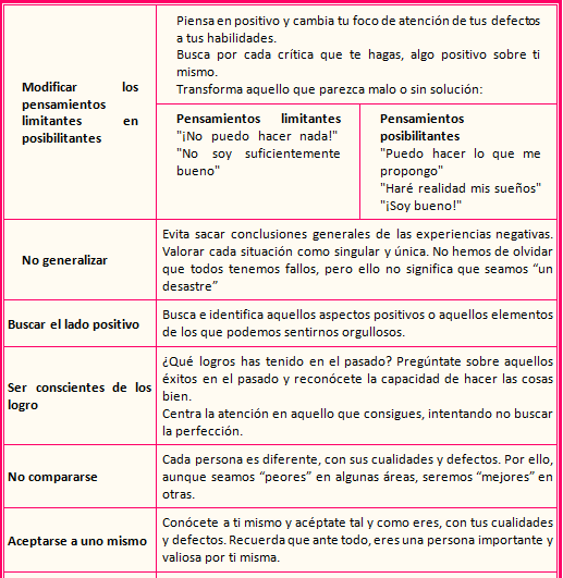 articulo cris castellano 1
